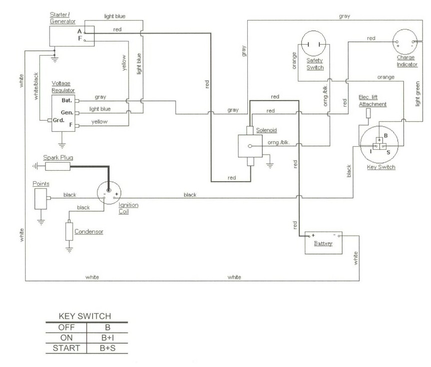 Wiring Diagram Ih Hydro 100 Rc Wiring Diagrams For Wiring Diagram Schematics
