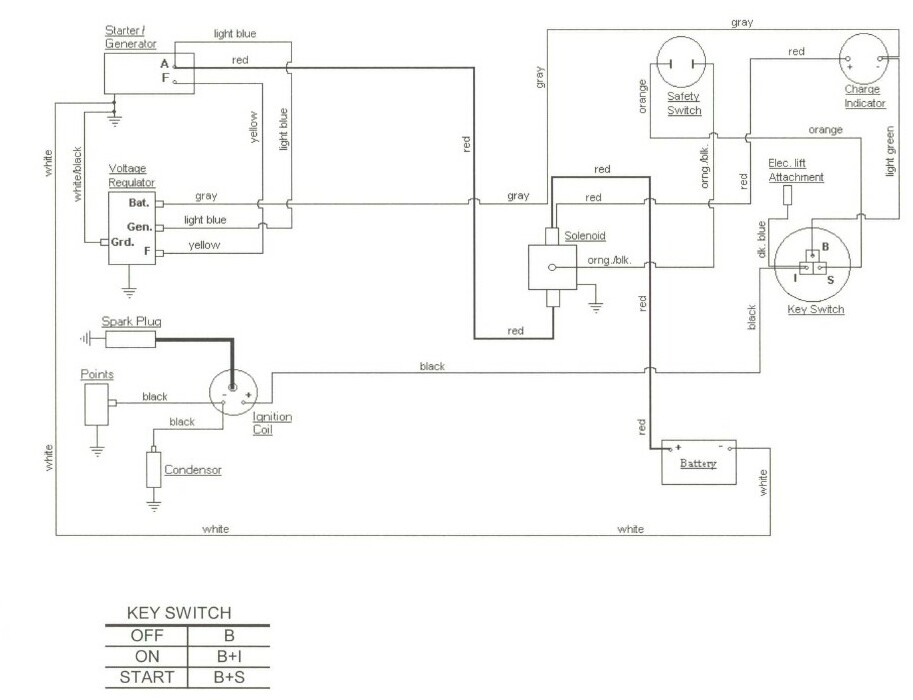 International 464 Wiring Diagram Schematics Diagrams \u2022rhseniorlivinguniversityco: International 4700 Ignition Switch Wiring Diagram At Gmaili.net