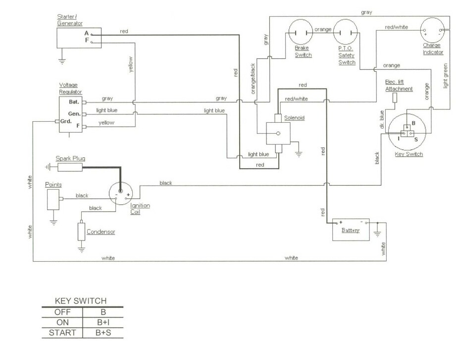 cub cadet faq, Wiring diagram
