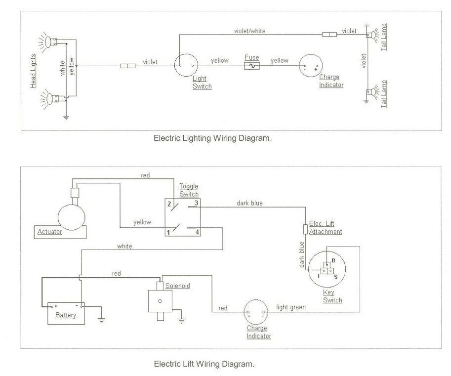 wiring diagram for cub cadet 782 ignition wiring diagram for cub cadet 1450 cub cadet faq #9
