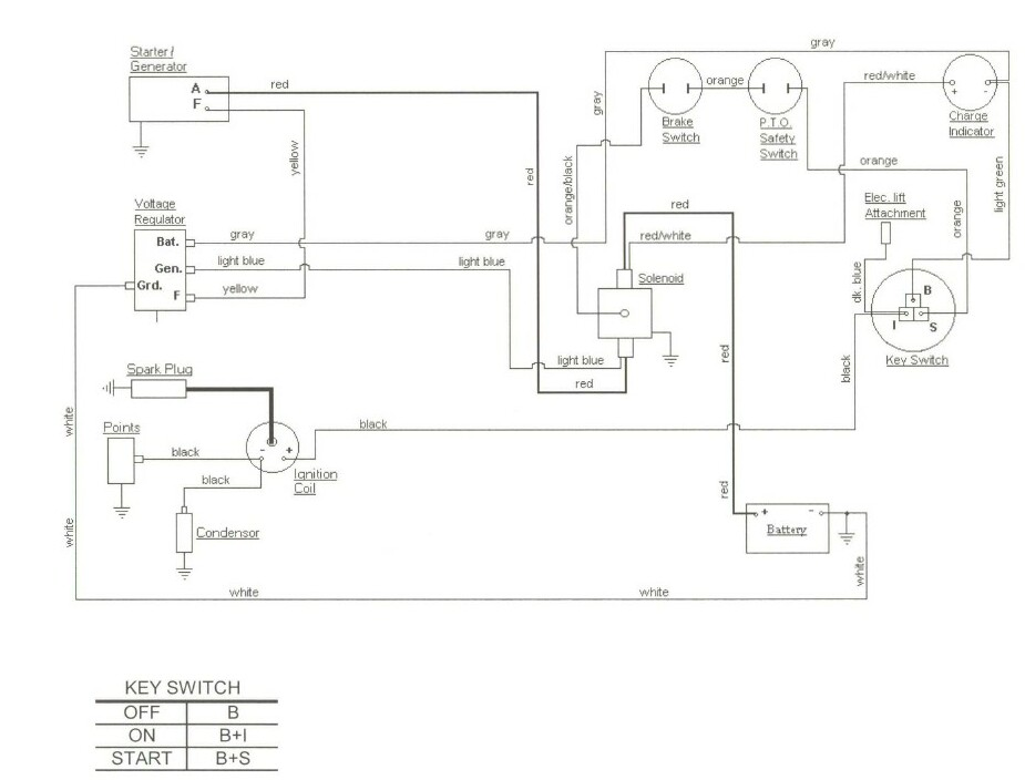 on cub cadet 2185 wiring diagram