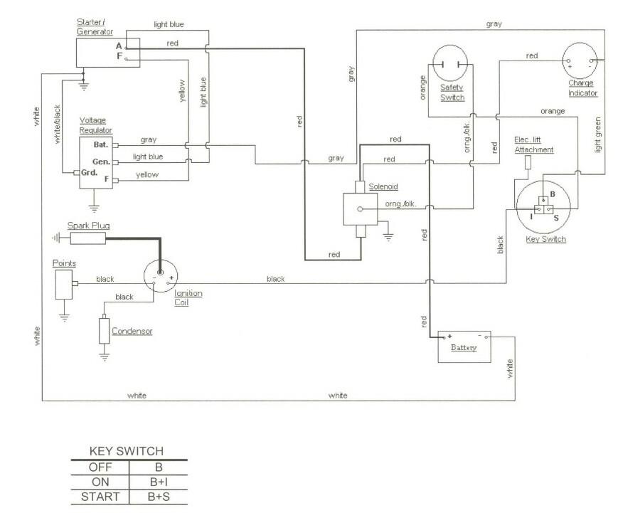 noro 32711502 3 phase ac motor wiring diagram cub cadet faq