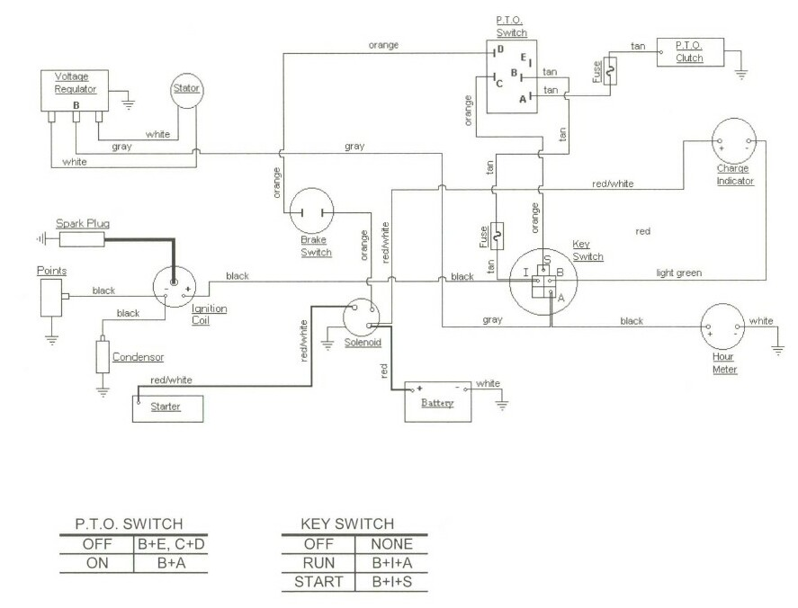 1250 cub cadet faq cub cadet lt1045 wiring schematic at creativeand.co