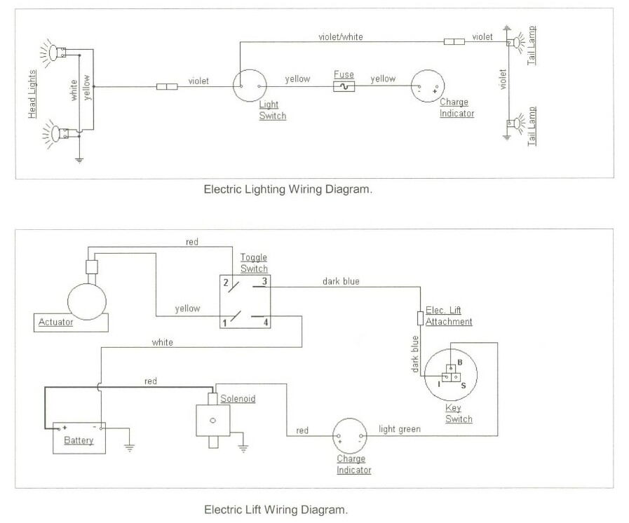 for cub cadet 1250 wiring diagram for automotive wiring diagrams description 1250lights for cub cadet wiring diagram