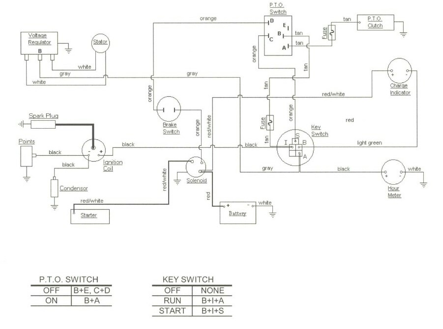 question about 1450 ignition switch only cub cadets cubfaq com wiringdiagrams 1450 jpg