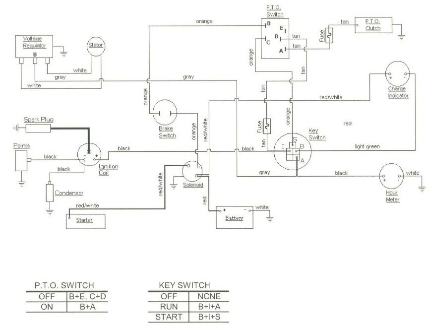 cub cadet faq rh cubfaq com cub cadet 1100 wiring diagram Cub Cadet PTO Switch Diagram