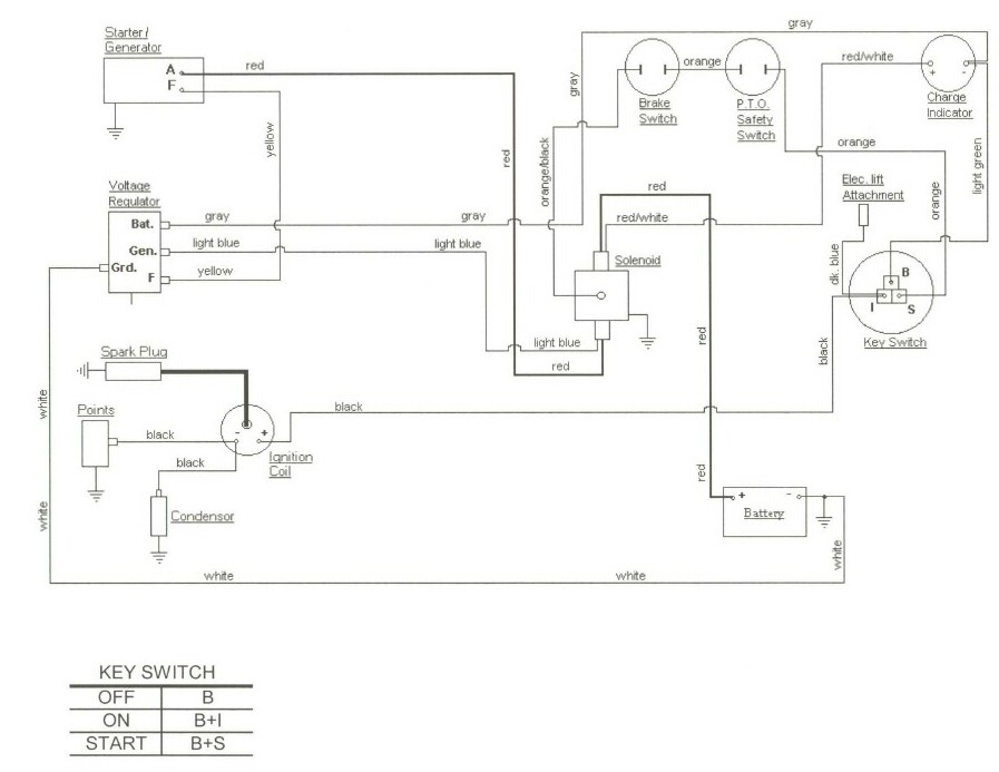 169 wiring diagram for cub cadet lt1045 the wiring diagram cub cadet 2166 wiring diagram at virtualis.co