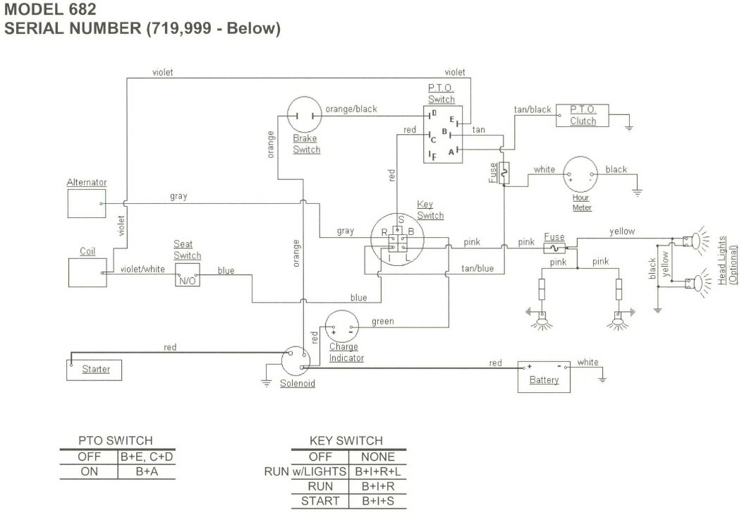 cub cadet 1515 wiring diagram html with Wiringdiagrams on Cub Cadet 2130 Hydrostatic Drive Parts together with Deck Belt Configuration 382340 besides 63191 moreover Wiringdiagrams moreover T13633391 Need diagram dynamark lawn tractor.