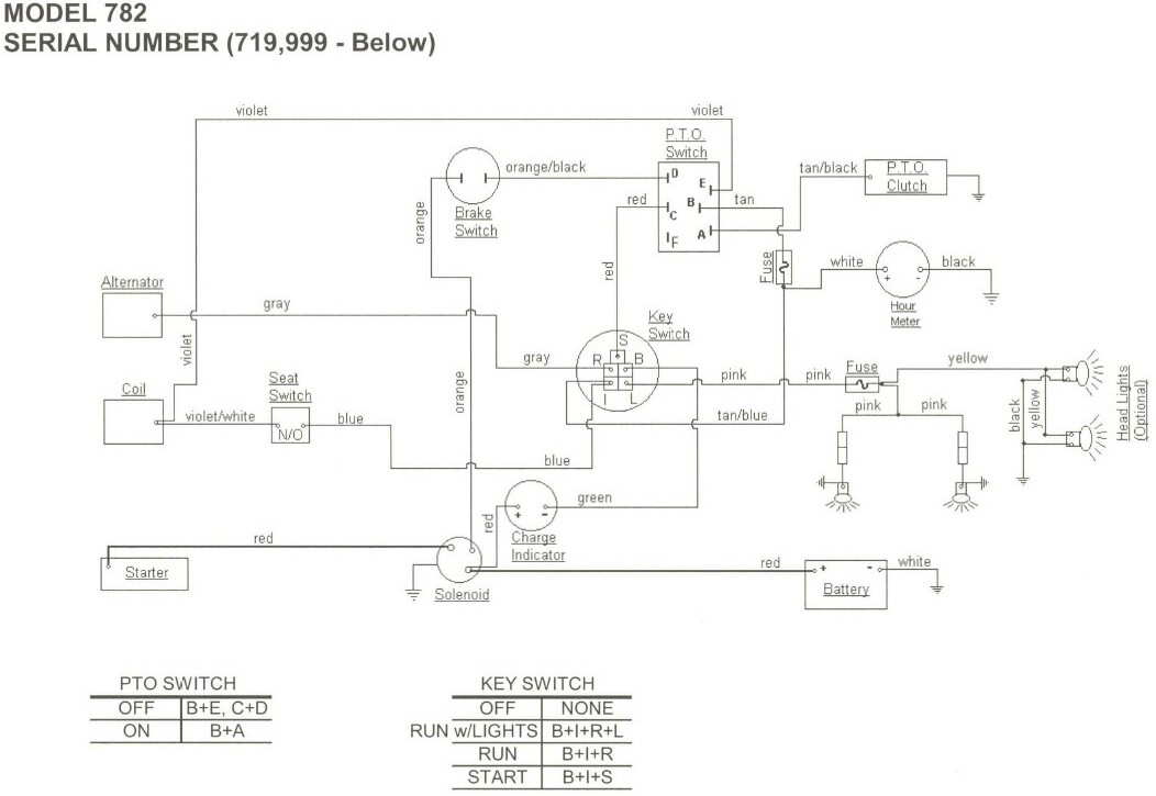 wiring diagram for cub cadet 782 cub cadet faq