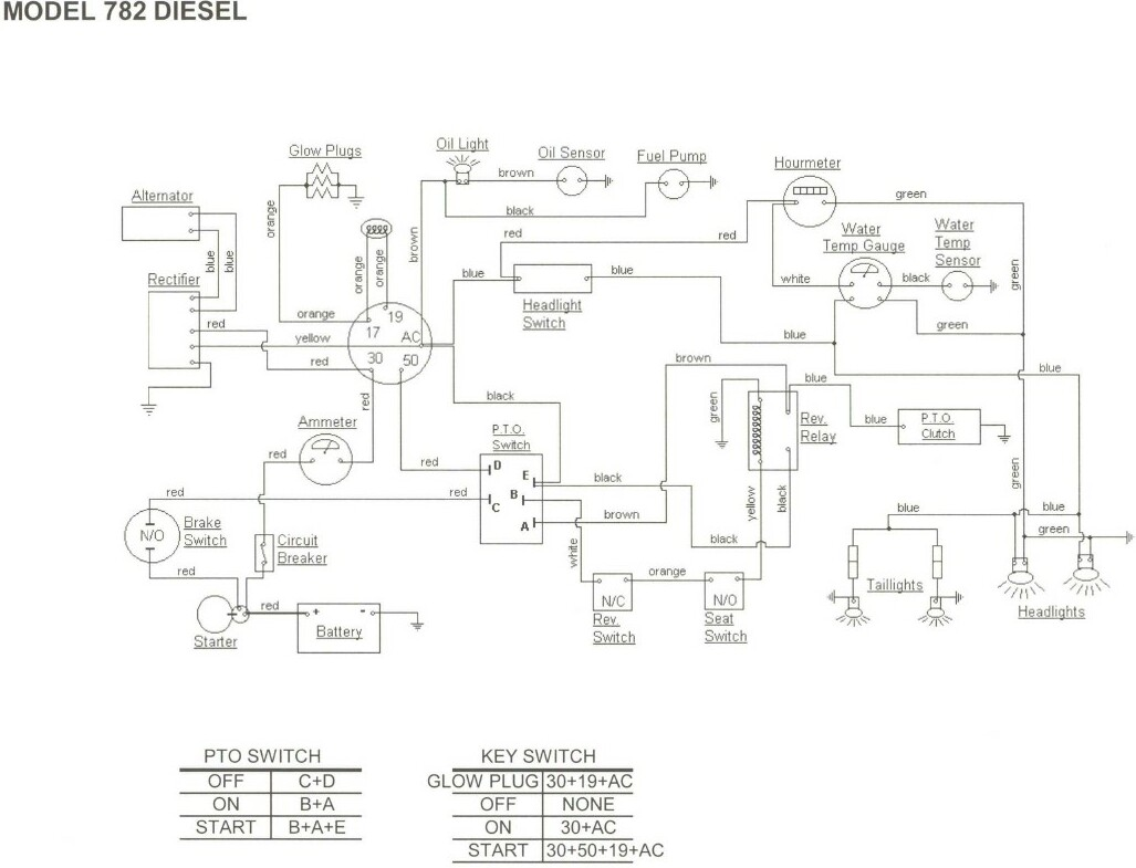 cub cadet faq wiring diagram for cub cadet 782