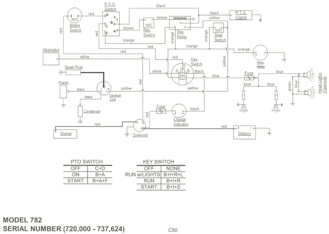 782a ih cub cadet forum 782 ignition switch cub cadet pto switch wiring diagram at crackthecode.co