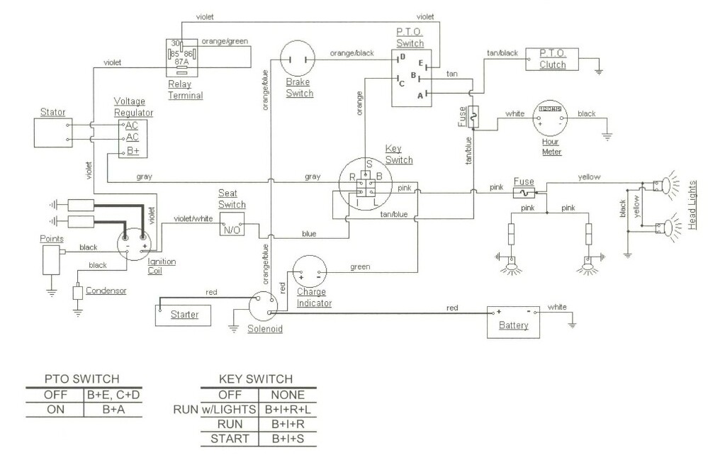 cub cadet faq rh cubfaq com Cub Cadet Electrical Diagram Cub Cadet Safety Switch Diagram