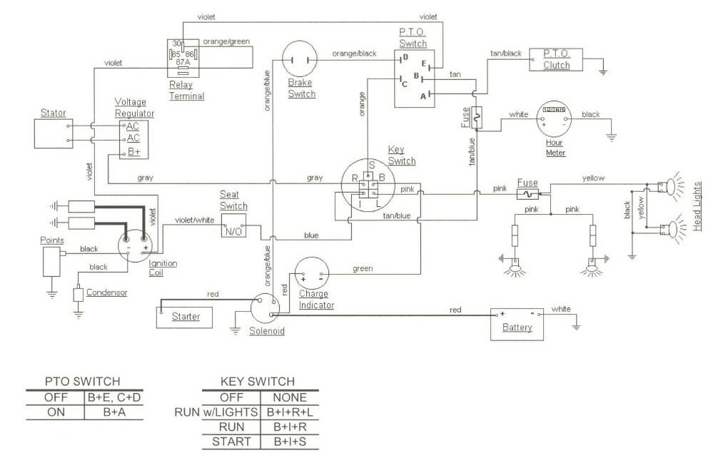 cub cadet faq Electrial LT1045 Block Diagram 73 lights � 106 lights � 126 lights � 982