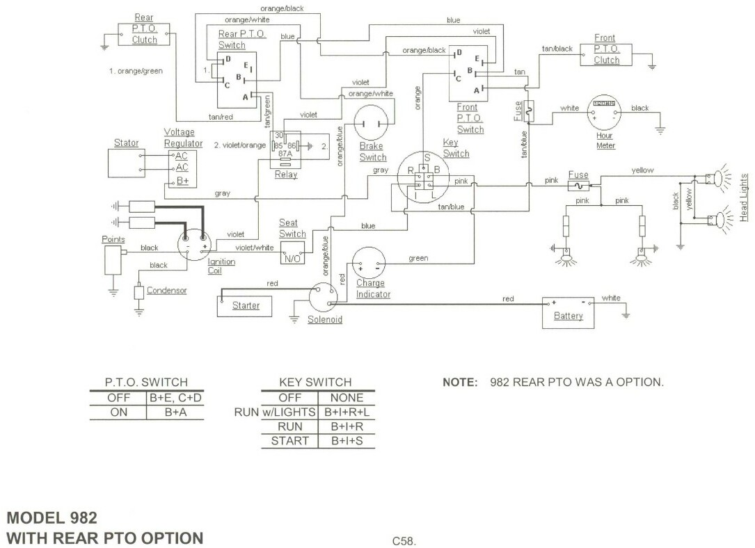 982pto cub cadet faq cub cadet pto switch wiring diagram at crackthecode.co
